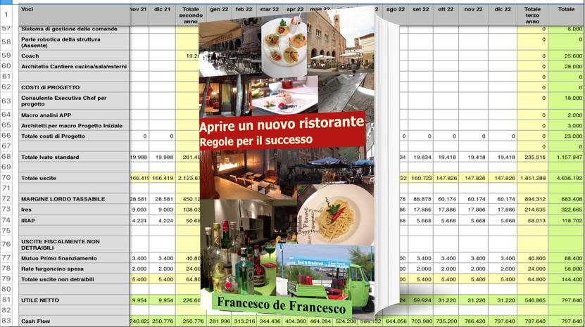 Prima di redigere il business plan, potrebbe essere utile leggere il libro 'Aprire un nuovo ristorante'.