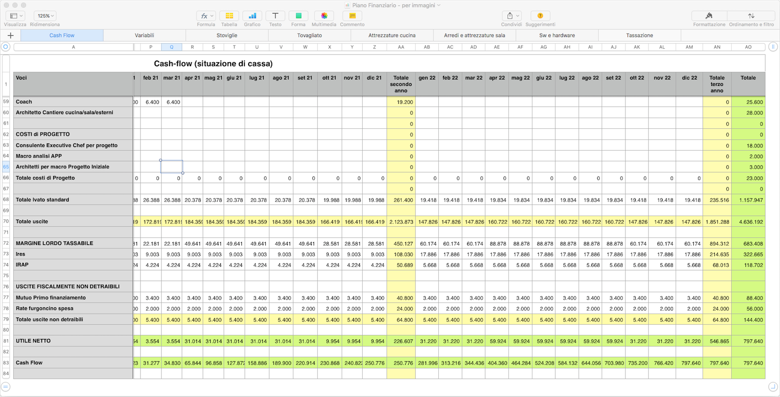 Un modello di calcolo e simulanzione di piano finanziario per la ristorazione o altri tipi di attività.